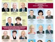 Лауреатами звания «Человек года Витебщины-2017» стали 50 тружеников области