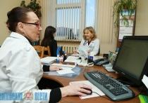 Около 72 млн бел. рублей направят на развитие электронного здравоохранения в Беларуси в 2018-2021 годах